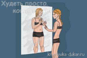 Что такое болезнь анорексия